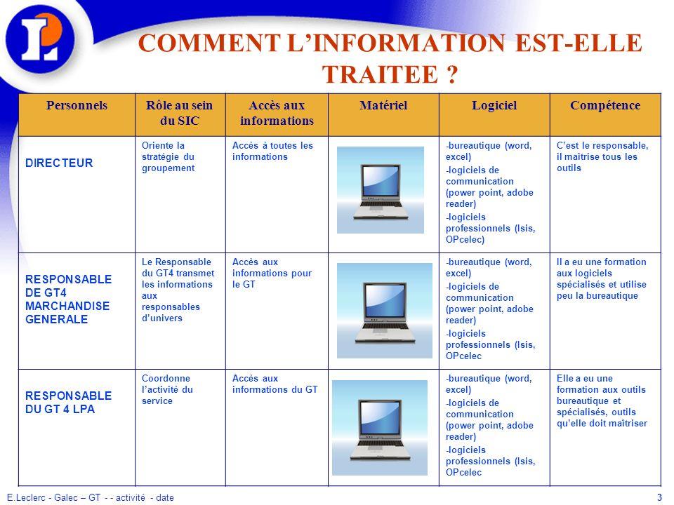 E.Leclerc - Galec – GT - - activité - date3 COMMENT LINFORMATION EST-ELLE TRAITEE ? PersonnelsRôle au sein du SIC Accès aux informations MatérielLogic