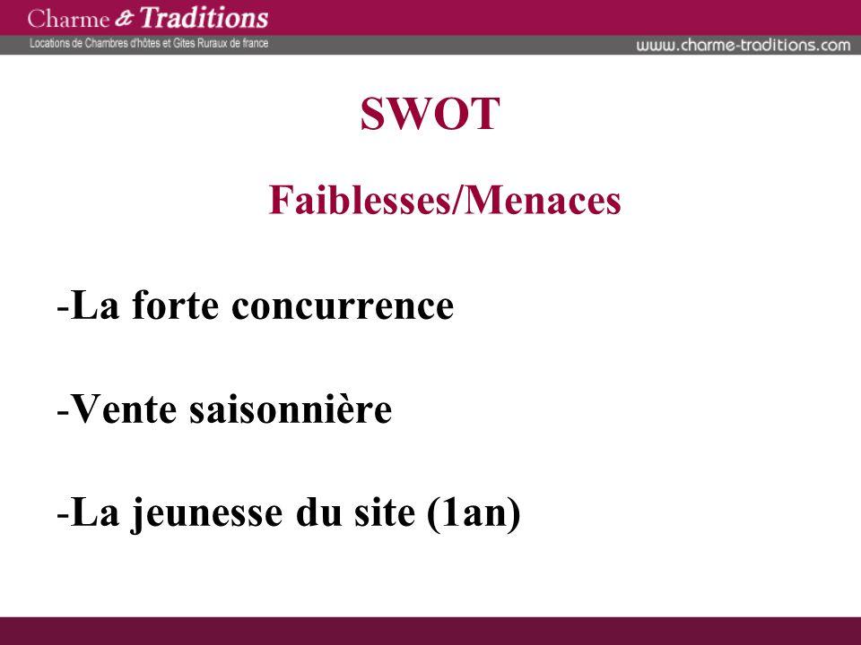 SWOT -Son positionnement haut de gamme -Internet et les dépenses du e-tourisme - Une équipe jeune et dynamique Forces/Opportunités