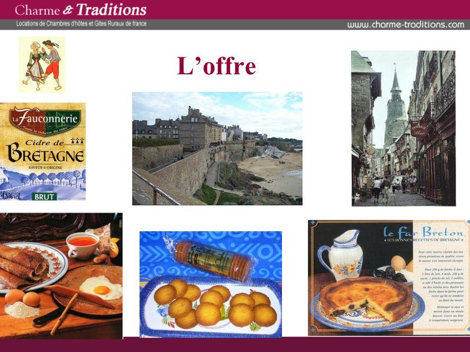 Le tourisme rural - 80% du territoire français - 28% de la fréquentation touristiques - 20 milliards deuros des dépenses touristiques