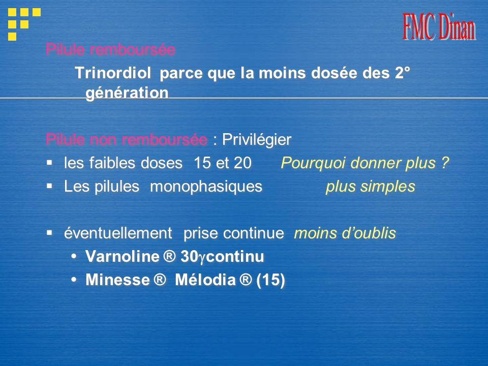 Pilule remboursée Trinordiol parce que la moins dosée des 2° génération Pilule non remboursée : Privilégier les faibles doses 15 et 20 Pourquoi donner