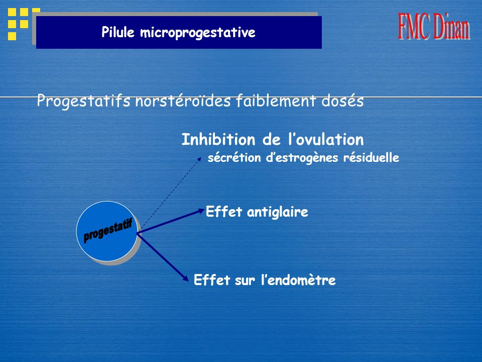 Pilule microprogestative Inhibition de lovulation sécrétion destrogènes résiduelle Effet antiglaire Effet sur lendomètre Progestatifs norstéroïdes fai