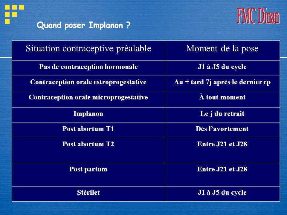 Quand poser Implanon ? Situation contraceptive préalableMoment de la pose Pas de contraception hormonaleJ1 à J5 du cycle Contraception orale estroprog