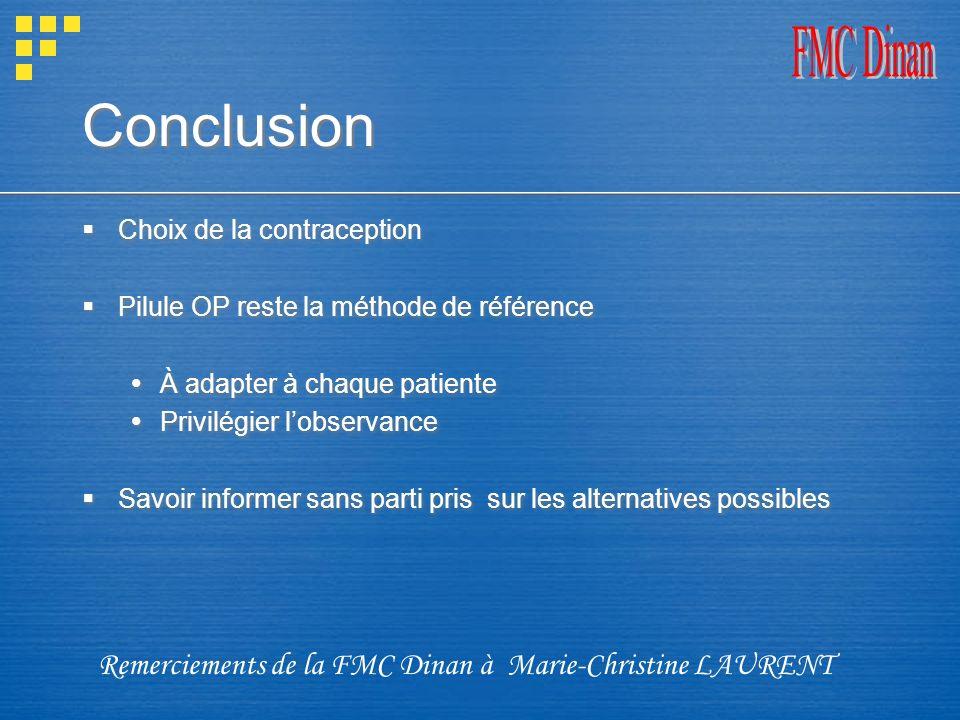 Conclusion Choix de la contraception Pilule OP reste la méthode de référence À adapter à chaque patiente Privilégier lobservance Savoir informer sans