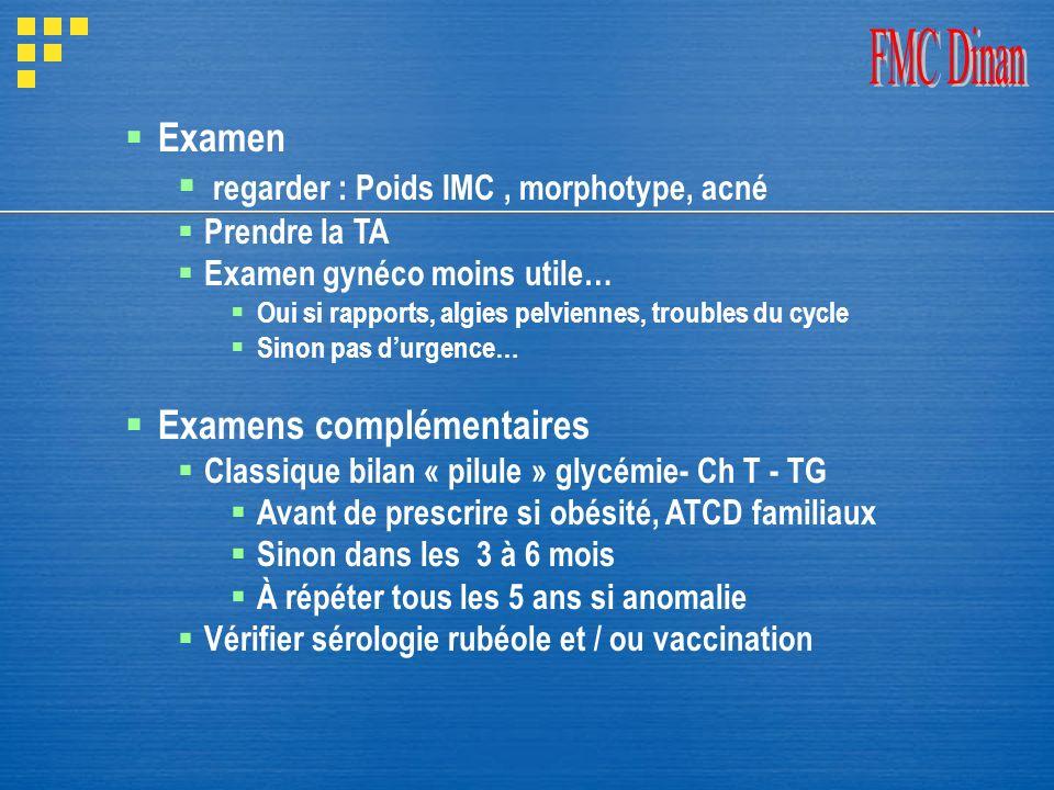 Examen regarder : Poids IMC, morphotype, acné Prendre la TA Examen gynéco moins utile… Oui si rapports, algies pelviennes, troubles du cycle Sinon pas