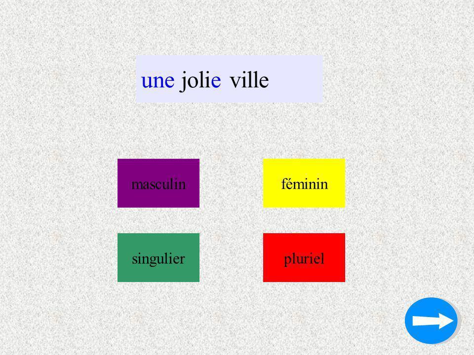 La plupart des mots sont issus dun ppt de Mme Evelyne Lyonnaz, disponible ici: http://pontt.over-blog.org/article- 4937745.html. Pauline T.