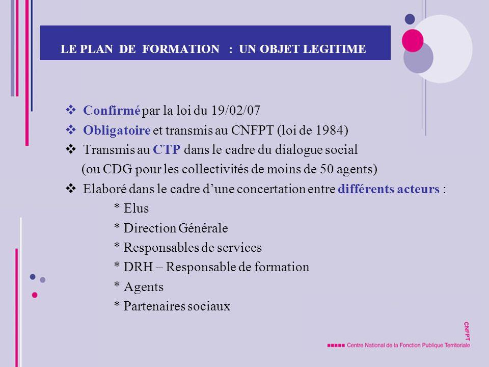 LE PLAN DE FORMATION : UN OBJET LEGITIME Confirmé par la loi du 19/02/07 Obligatoire et transmis au CNFPT (loi de 1984) Transmis au CTP dans le cadre