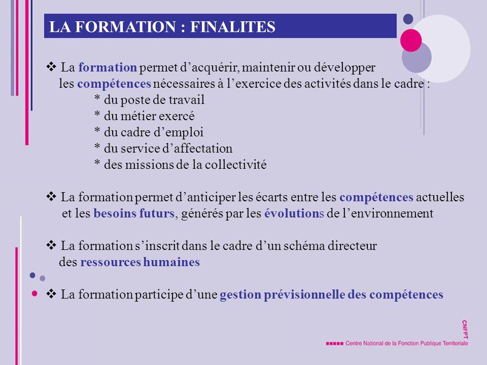 LA FORMATION : FINALITES La formation permet dacquérir, maintenir ou développer les compétences nécessaires à lexercice des activités dans le cadre :