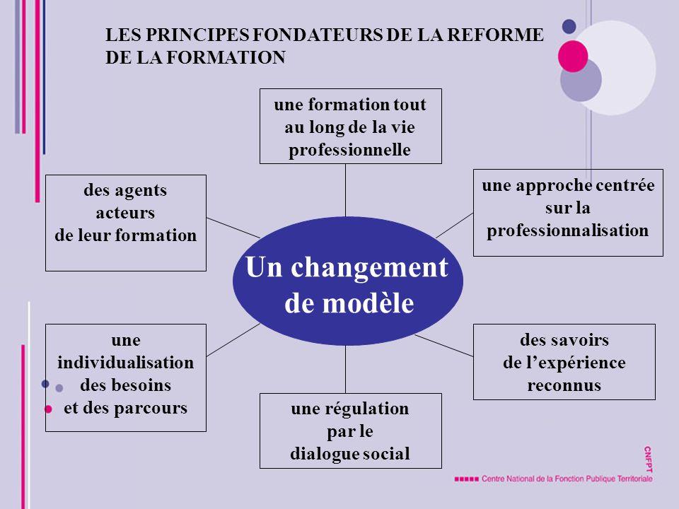 LES PRINCIPES FONDATEURS DE LA REFORME DE LA FORMATION Un changement de modèle une individualisation des besoins et des parcours une formation tout au