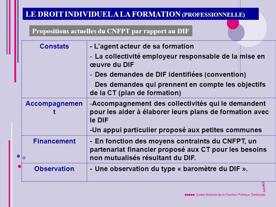 LE DROIT INDIVIDUEL A LA FORMATION (PROFESSIONNELLE) Propositions actuelles du CNFPT par rapport au DIF Constats- Lagent acteur de sa formation -La co