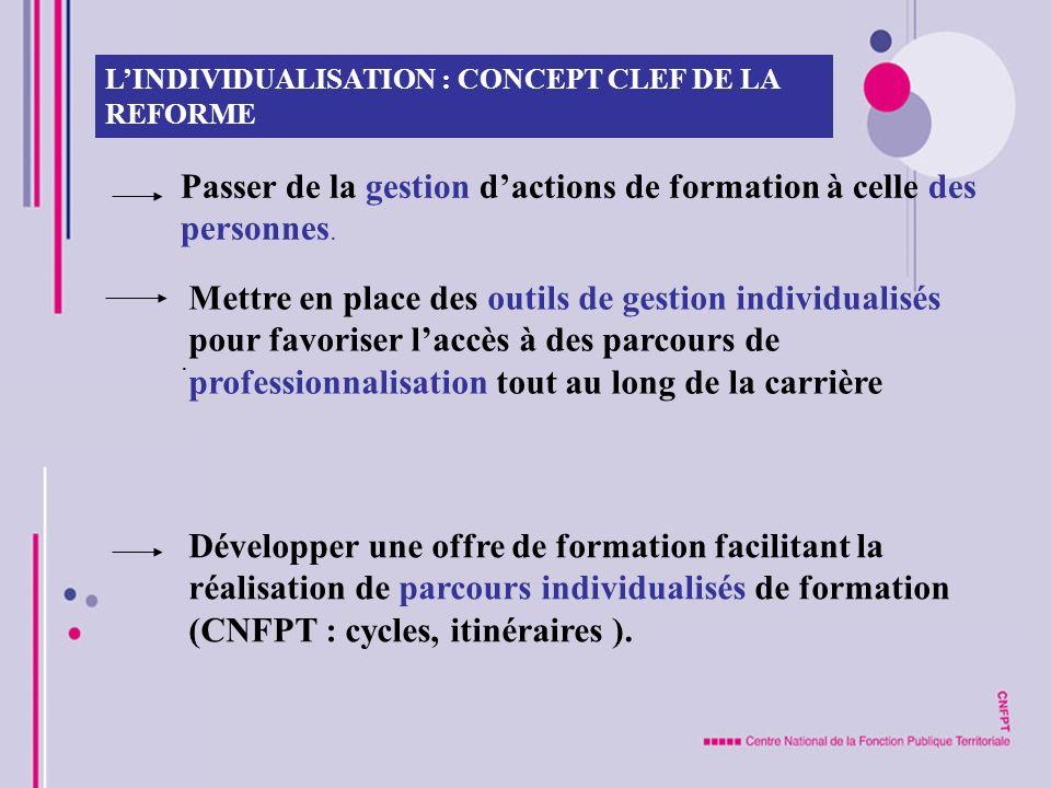 LINDIVIDUALISATION : CONCEPT CLEF DE LA REFORME Passer de la gestion dactions de formation à celle des personnes.. Développer une offre de formation f