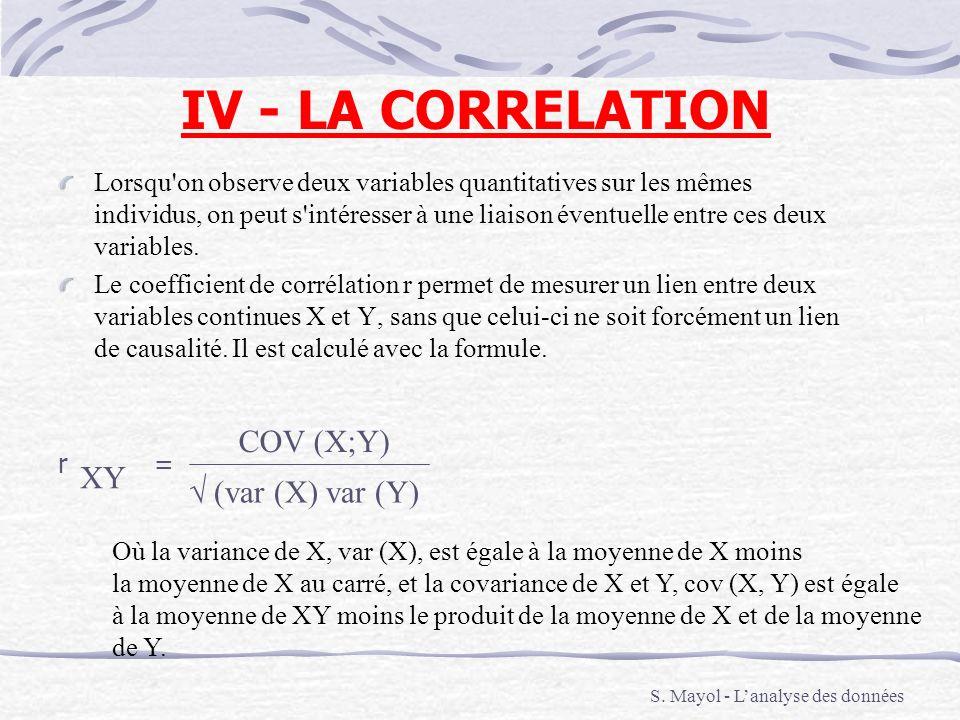 IV - LA CORRELATION Lorsqu'on observe deux variables quantitatives sur les mêmes individus, on peut s'intéresser à une liaison éventuelle entre ces de