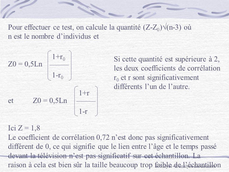 S. Mayol - Lanalyse des données Pour effectuer ce test, on calcule la quantité (Z-Z 0 ) (n-3) où n est le nombre dindividus et Z0 = 0,5Ln et Z0 = 0,5L