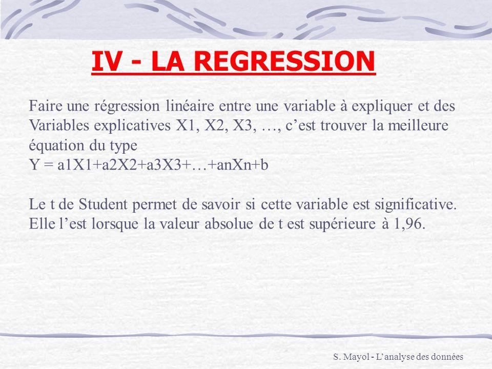 S. Mayol - Lanalyse des données IV - LA REGRESSION Faire une régression linéaire entre une variable à expliquer et des Variables explicatives X1, X2,