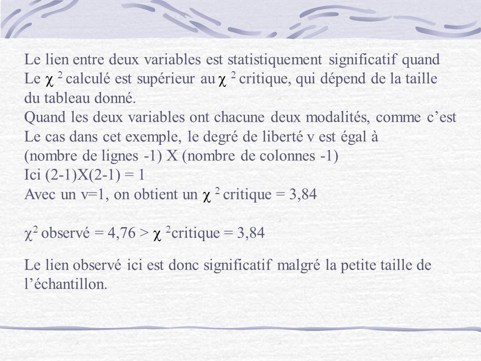Le lien entre deux variables est statistiquement significatif quand Le calculé est supérieur au critique, qui dépend de la taille du tableau donné. Qu