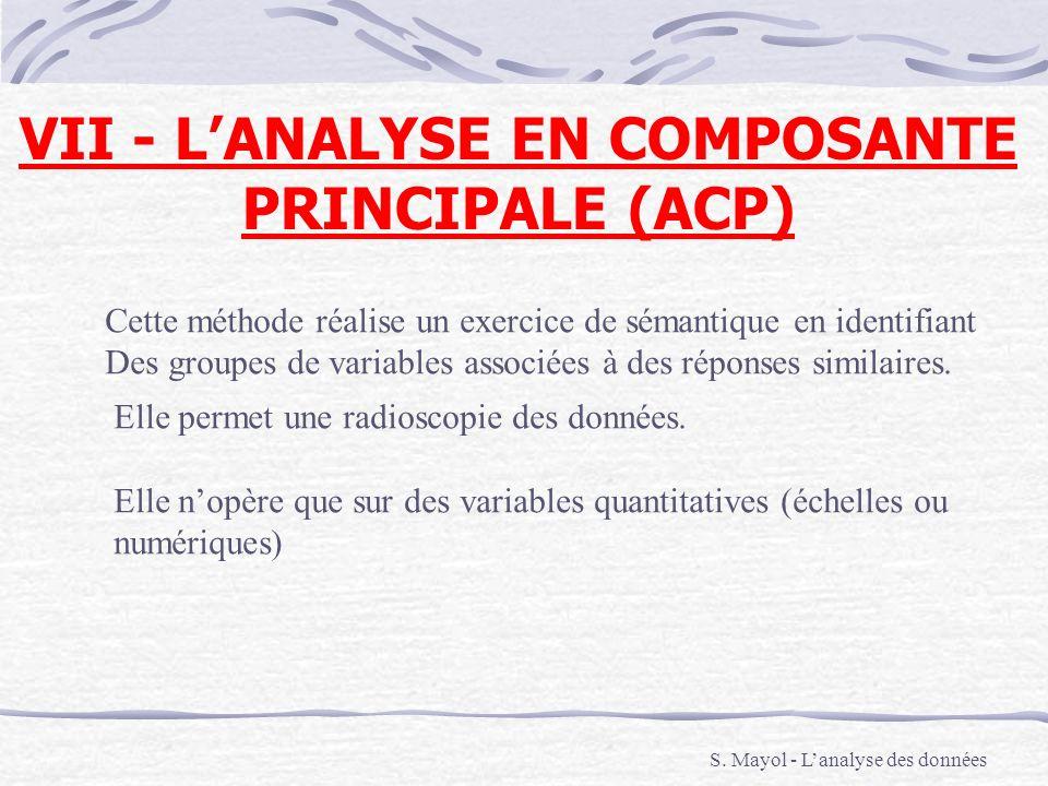 S. Mayol - Lanalyse des données VII - LANALYSE EN COMPOSANTE PRINCIPALE (ACP) Cette méthode réalise un exercice de sémantique en identifiant Des group
