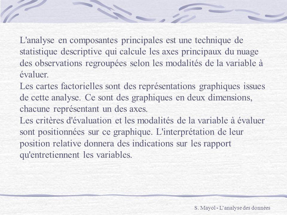 S. Mayol - Lanalyse des données L'analyse en composantes principales est une technique de statistique descriptive qui calcule les axes principaux du n