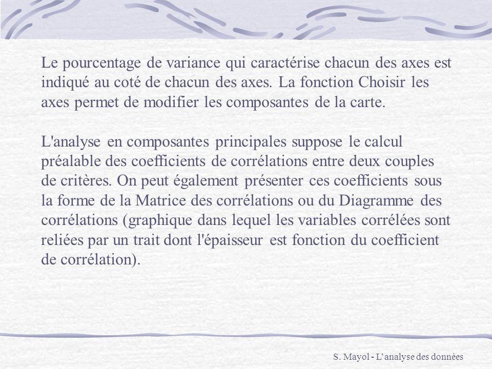 S. Mayol - Lanalyse des données Le pourcentage de variance qui caractérise chacun des axes est indiqué au coté de chacun des axes. La fonction Choisir