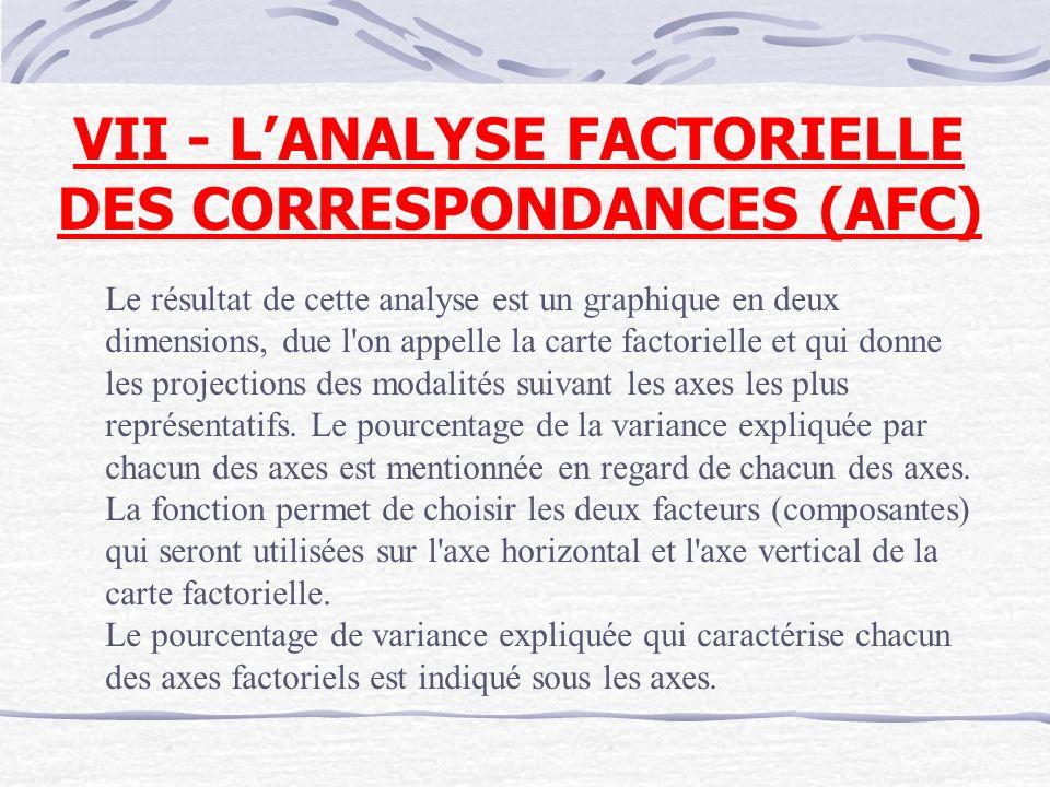 VII - LANALYSE FACTORIELLE DES CORRESPONDANCES (AFC) Le résultat de cette analyse est un graphique en deux dimensions, due l'on appelle la carte facto