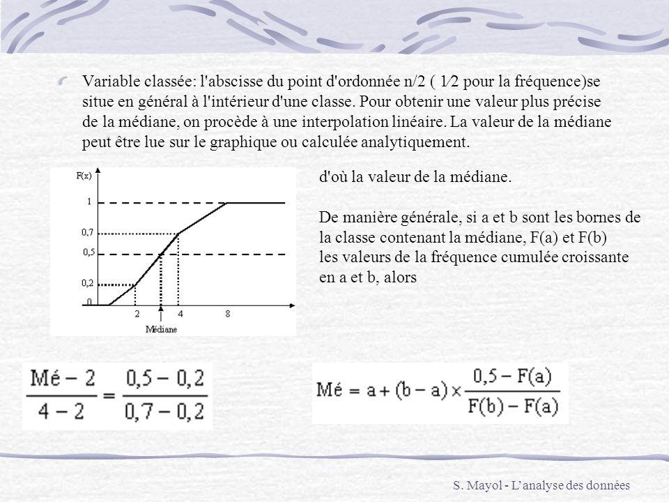 Variable classée: l'abscisse du point d'ordonnée n/2 ( 12 pour la fréquence)se situe en général à l'intérieur d'une classe. Pour obtenir une valeur pl