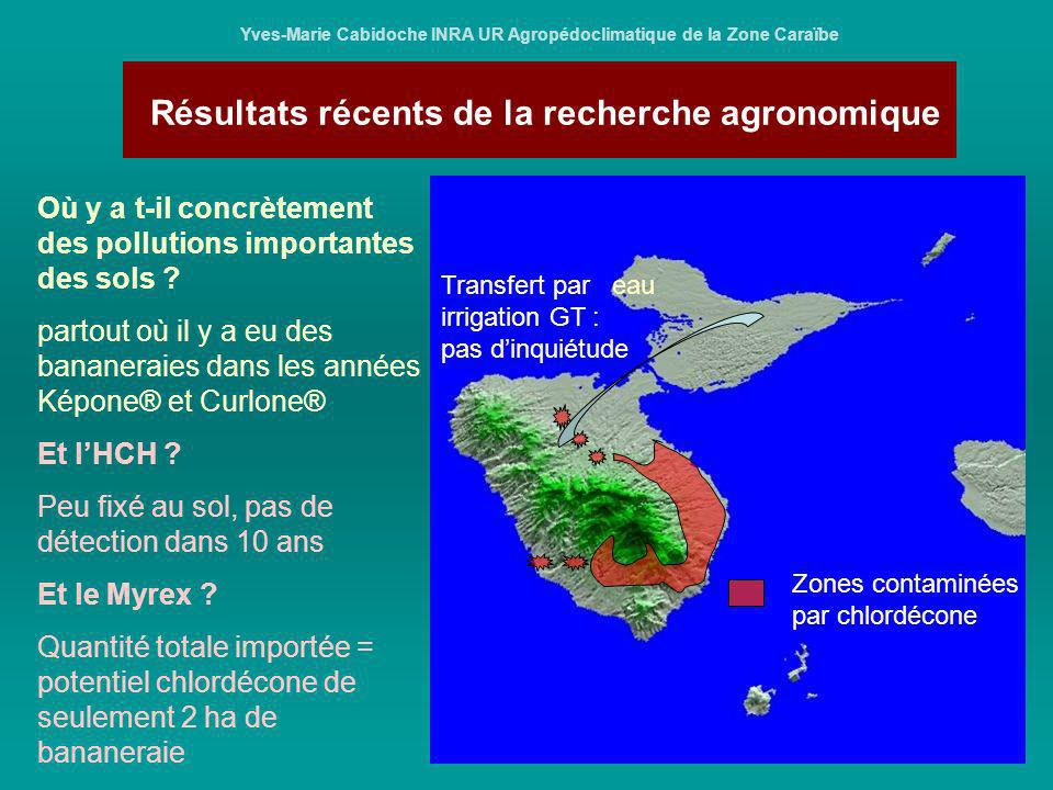 Résultats récents de la recherche agronomique Yves-Marie Cabidoche INRA UR Agropédoclimatique de la Zone Caraïbe Où y a t-il concrètement des pollutio
