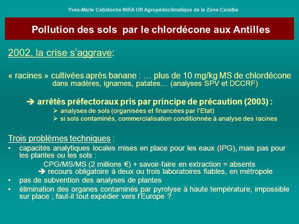 Pollution des sols par le chlordécone aux Antilles Yves-Marie Cabidoche INRA UR Agropédoclimatique de la Zone Caraïbe Recherches INRA - CIRAD en cours (projet BANENVORCH – MEDD): (+) pas dapport passé pas de contamination des parcelles (+) contamination dune parcelle à lautre par ruissellement : ravines contamination via les nappes : mesurable, mais faible (+) en bananeraies pérennes, les teneurs à 60 cm sont généralement très faibles, lessentiel de la pollution est restée en surface le décapage des couches superficielles pourrait être une solution si le sol na pas été labouré Mais : où mettre la terre décapée.
