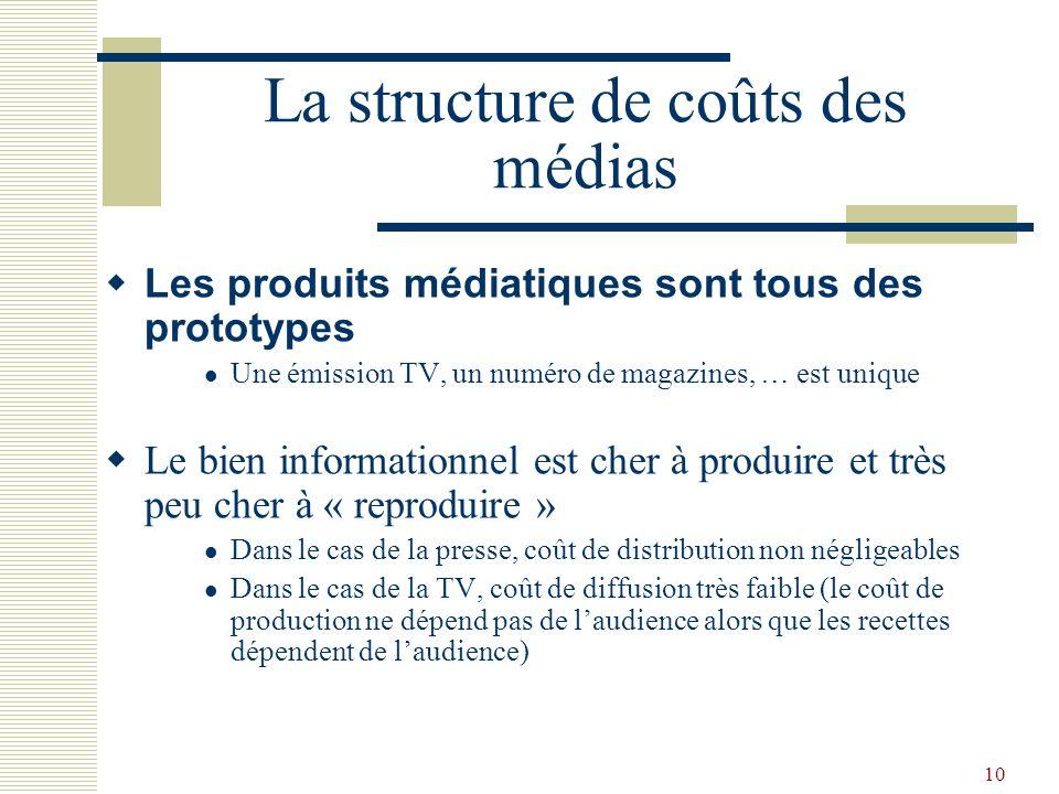 10 La structure de coûts des médias Les produits médiatiques sont tous des prototypes Une émission TV, un numéro de magazines, … est unique Le bien in