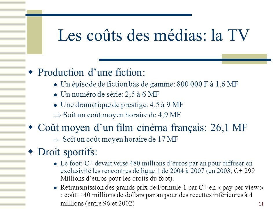 11 Les coûts des médias: la TV Production dune fiction: Un épisode de fiction bas de gamme: 800 000 F à 1,6 MF Un numéro de série: 2,5 à 6 MF Une dram