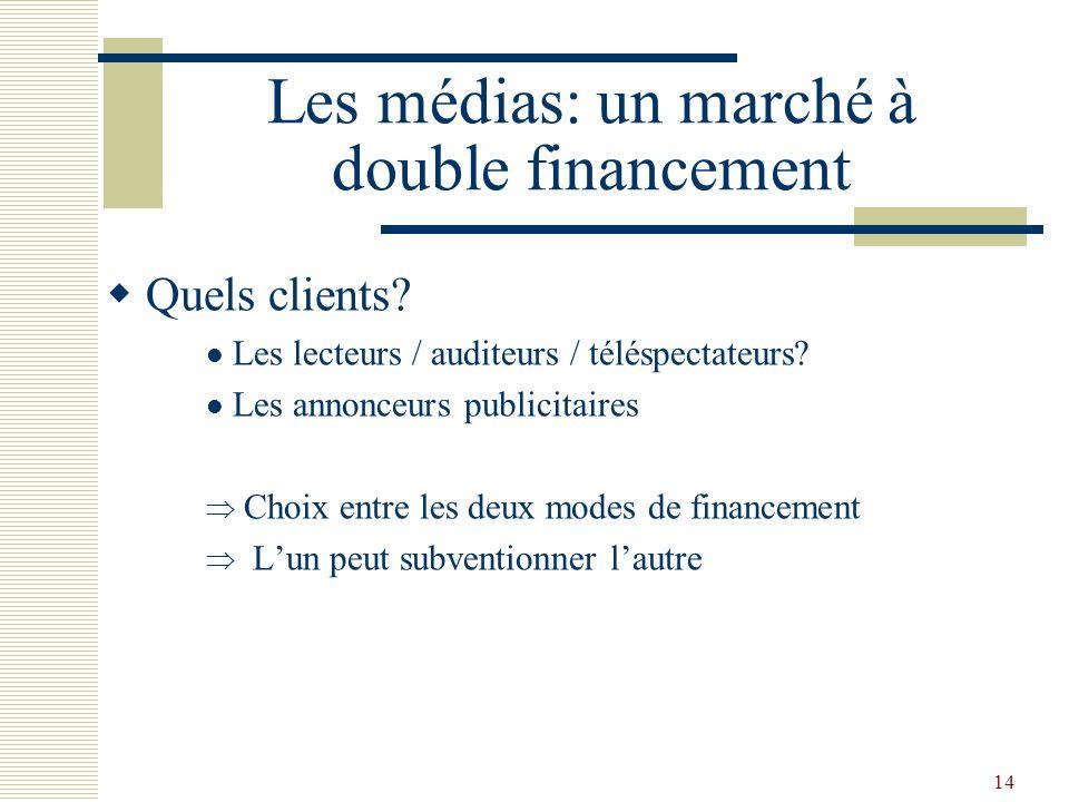 14 Les médias: un marché à double financement Quels clients? Les lecteurs / auditeurs / téléspectateurs? Les annonceurs publicitaires Choix entre les