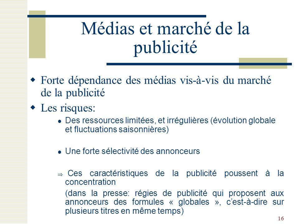 16 Médias et marché de la publicité Forte dépendance des médias vis-à-vis du marché de la publicité Les risques: Des ressources limitées, et irréguliè