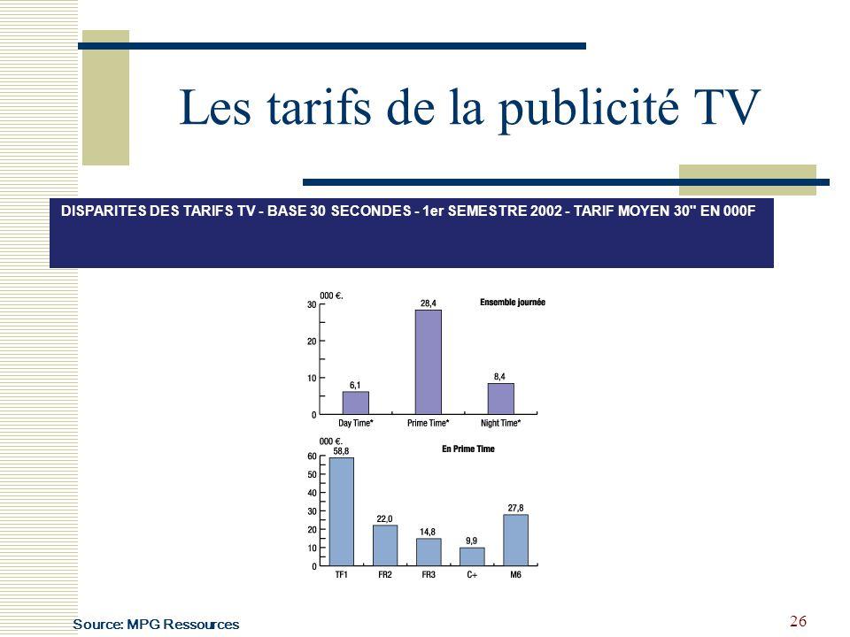 26 Les tarifs de la publicité TV DISPARITES DES TARIFS TV - BASE 30 SECONDES - 1er SEMESTRE 2002 - TARIF MOYEN 30