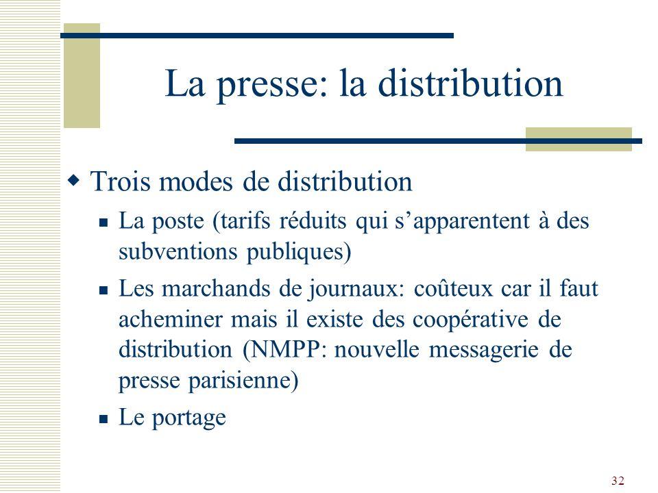 32 La presse: la distribution Trois modes de distribution La poste (tarifs réduits qui sapparentent à des subventions publiques) Les marchands de jour