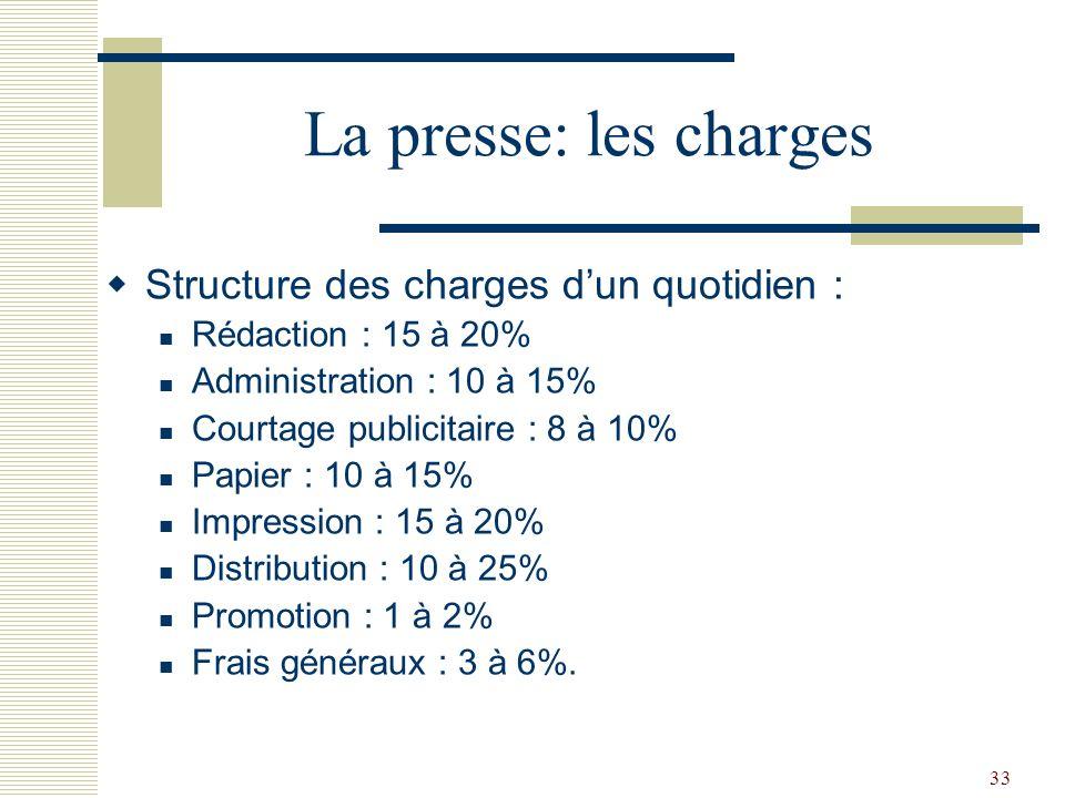 33 La presse: les charges Structure des charges dun quotidien : Rédaction : 15 à 20% Administration : 10 à 15% Courtage publicitaire : 8 à 10% Papier