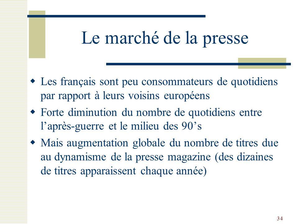 34 Le marché de la presse Les français sont peu consommateurs de quotidiens par rapport à leurs voisins européens Forte diminution du nombre de quotid