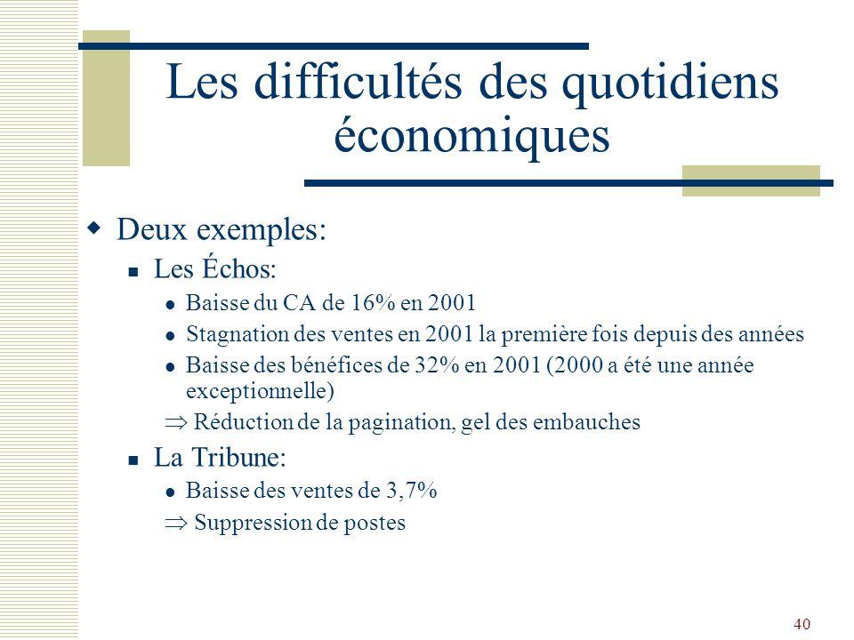 40 Les difficultés des quotidiens économiques Deux exemples: Les Échos: Baisse du CA de 16% en 2001 Stagnation des ventes en 2001 la première fois dep