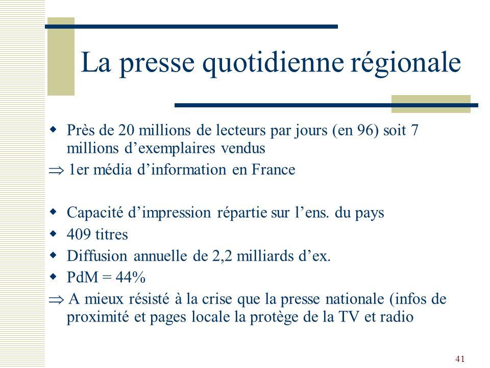 41 La presse quotidienne régionale Près de 20 millions de lecteurs par jours (en 96) soit 7 millions dexemplaires vendus 1er média dinformation en Fra