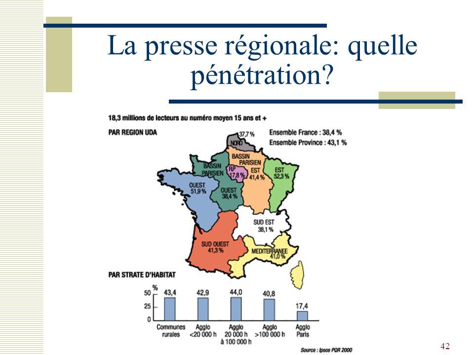 42 La presse régionale: quelle pénétration?