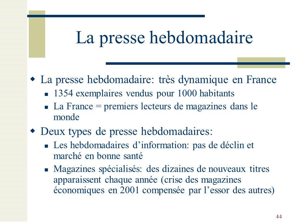 44 La presse hebdomadaire La presse hebdomadaire: très dynamique en France 1354 exemplaires vendus pour 1000 habitants La France = premiers lecteurs d