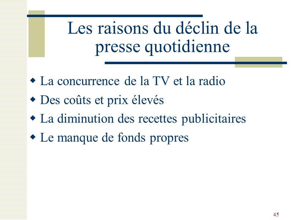 45 Les raisons du déclin de la presse quotidienne La concurrence de la TV et la radio Des coûts et prix élevés La diminution des recettes publicitaire