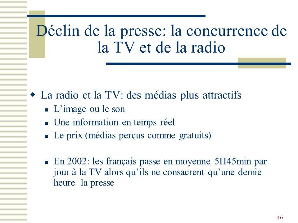 46 Déclin de la presse: la concurrence de la TV et de la radio La radio et la TV: des médias plus attractifs Limage ou le son Une information en temps