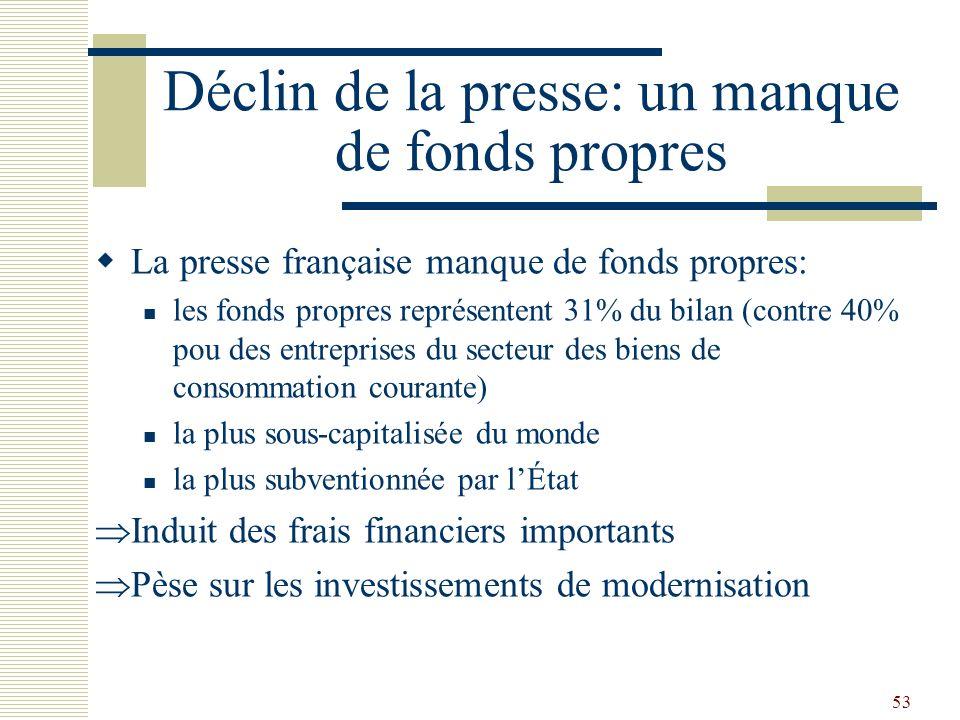 53 Déclin de la presse: un manque de fonds propres La presse française manque de fonds propres: les fonds propres représentent 31% du bilan (contre 40