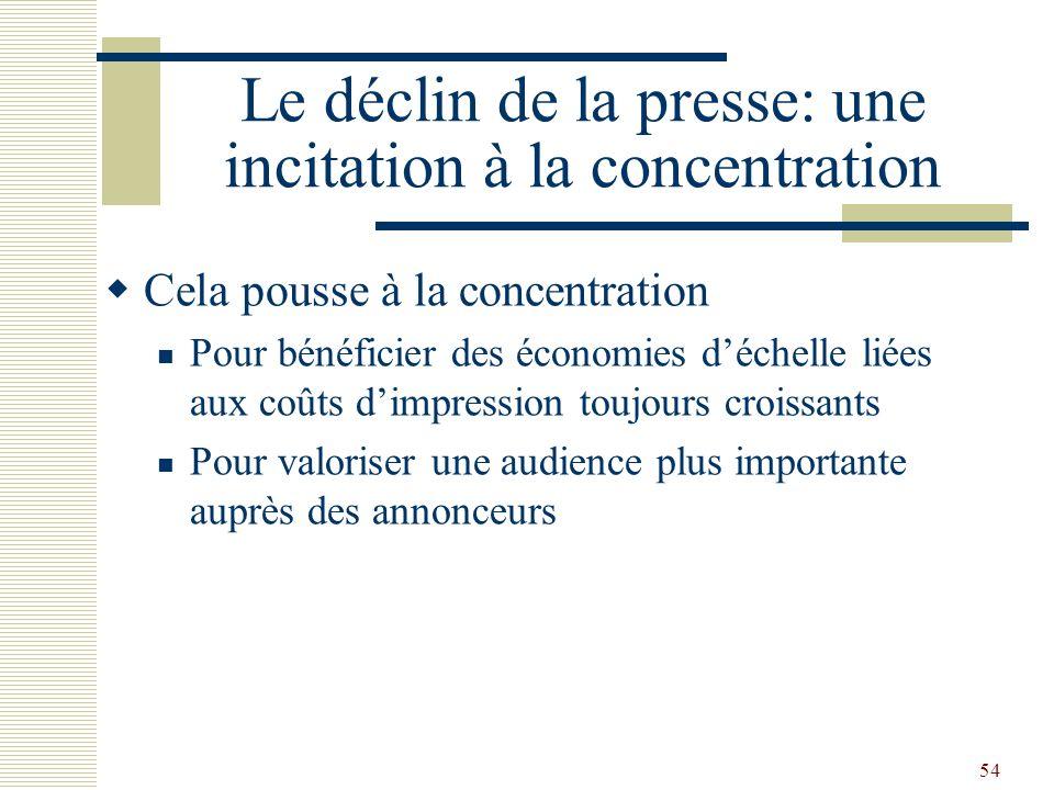 54 Le déclin de la presse: une incitation à la concentration Cela pousse à la concentration Pour bénéficier des économies déchelle liées aux coûts dim