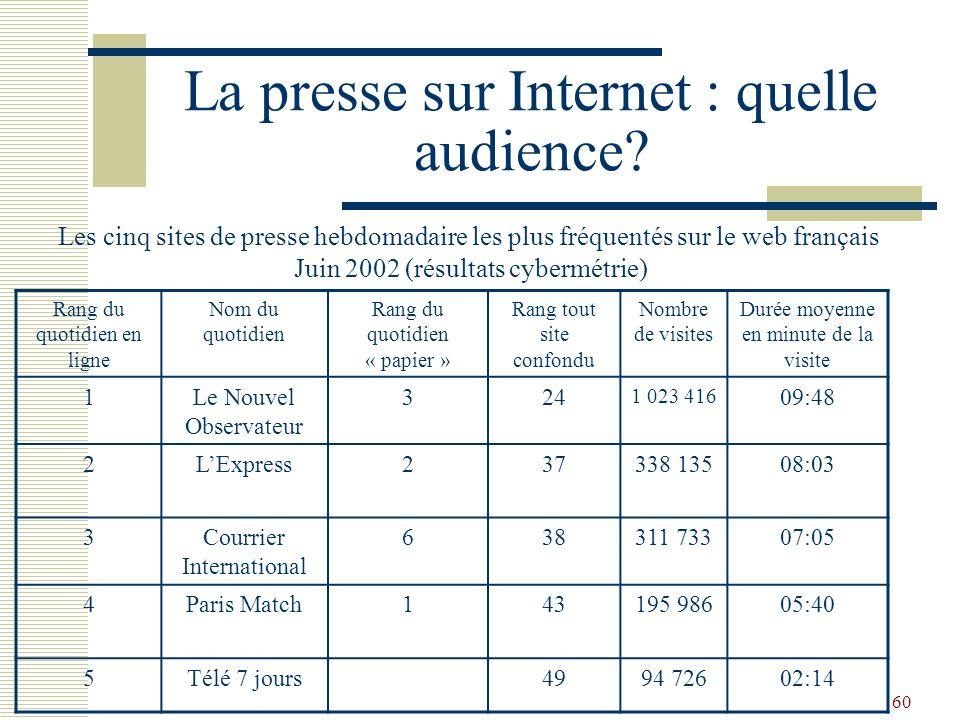60 La presse sur Internet : quelle audience? Rang du quotidien en ligne Nom du quotidien Rang du quotidien « papier » Rang tout site confondu Nombre d