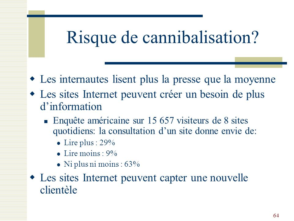 64 Risque de cannibalisation? Les internautes lisent plus la presse que la moyenne Les sites Internet peuvent créer un besoin de plus dinformation Enq