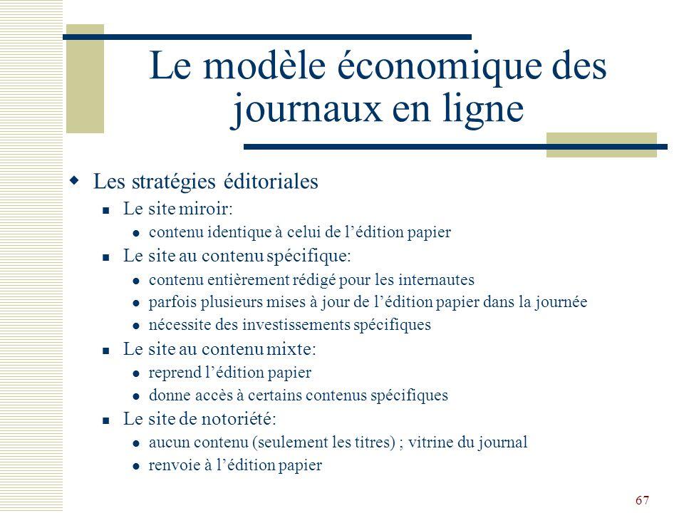 67 Le modèle économique des journaux en ligne Les stratégies éditoriales Le site miroir: contenu identique à celui de lédition papier Le site au conte