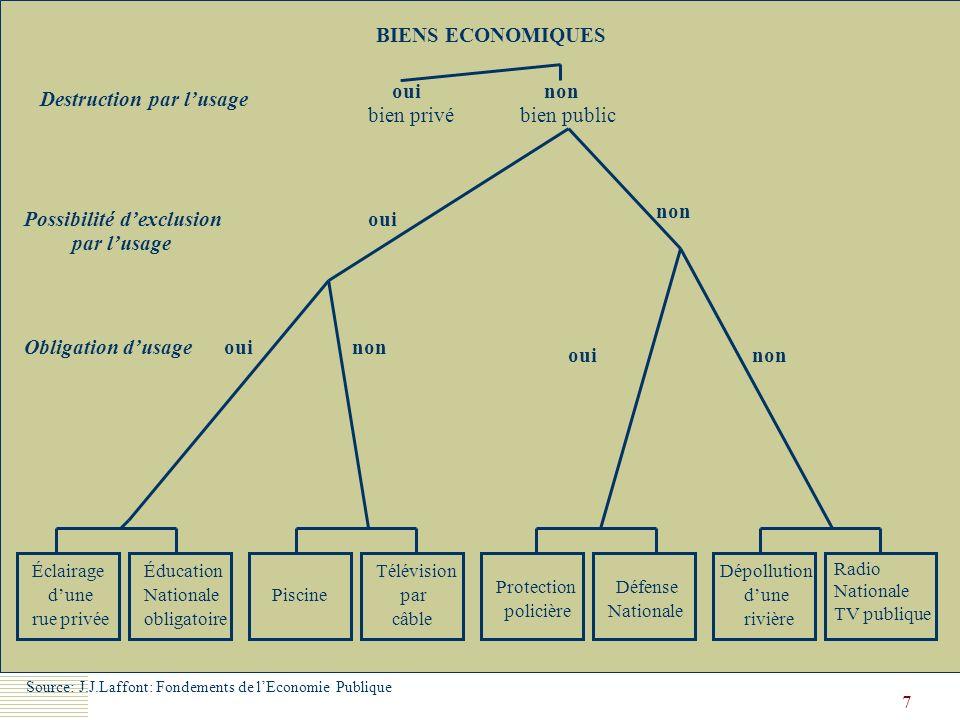 68 Le modèle économique des journaux en ligne Strategies editoriale sur 50 sites francais tout type de presse confondus (quotidienne, hebdomadaire, nationale et regionale)