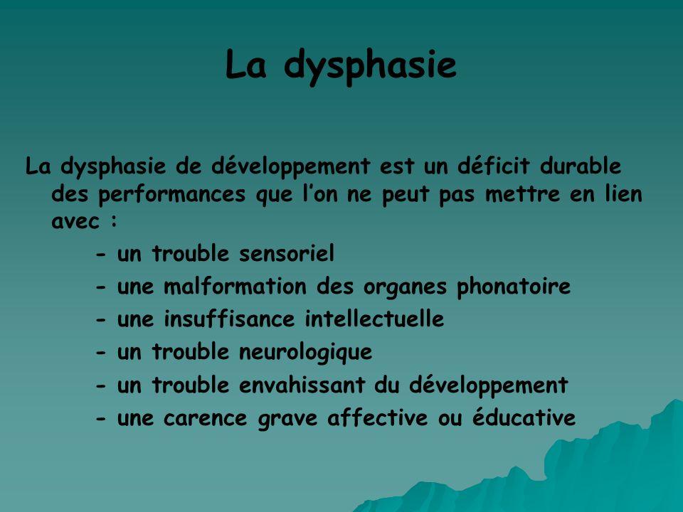 La dysphasie La dysphasie de développement est un déficit durable des performances que lon ne peut pas mettre en lien avec : - un trouble sensoriel -