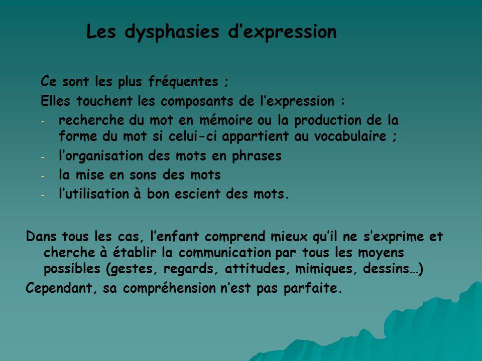 Les dysphasies dexpression Ce sont les plus fréquentes ; Elles touchent les composants de lexpression : - recherche du mot en mémoire ou la production