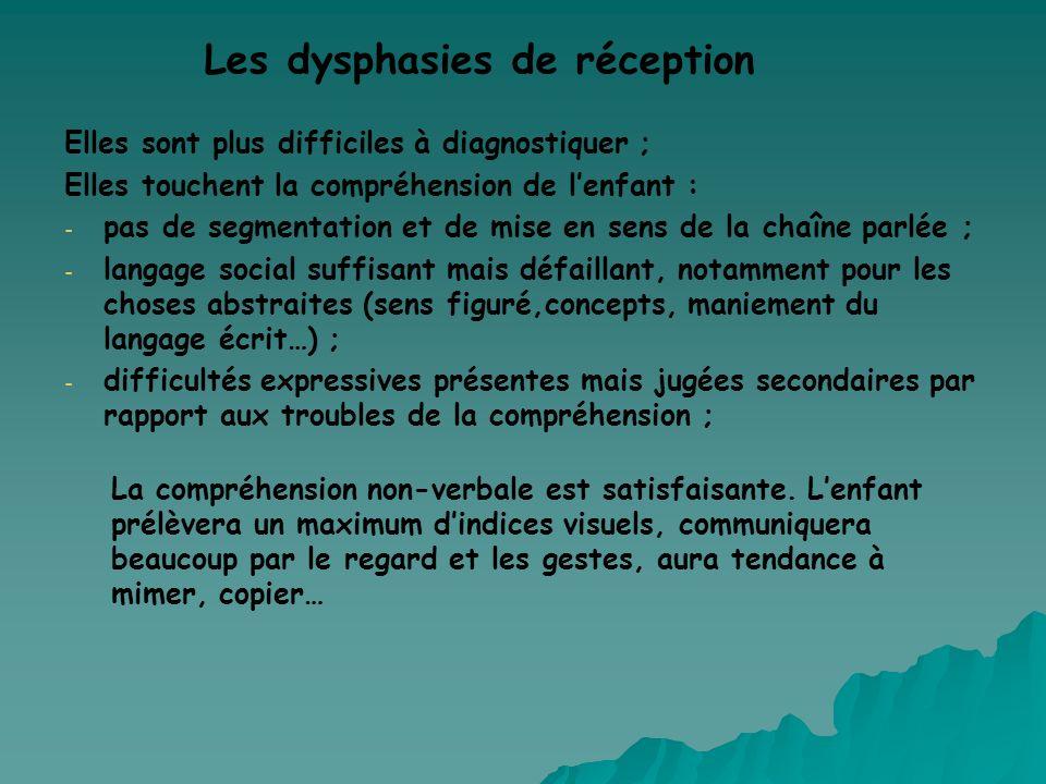 Les dysphasies de réception Elles sont plus difficiles à diagnostiquer ; Elles touchent la compréhension de lenfant : - pas de segmentation et de mise
