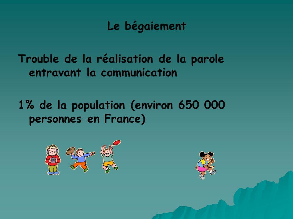 Le bégaiement Trouble de la réalisation de la parole entravant la communication 1% de la population (environ 650 000 personnes en France)