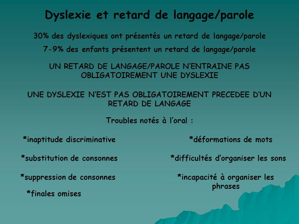 Dyslexie et retard de langage/parole 30% des dyslexiques ont présentés un retard de langage/parole 7-9% des enfants présentent un retard de langage/pa
